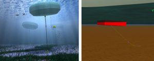Left: Snapshot of the joint developed model for the study of the secondary moorings Right: CETO wave energy converter (source: Carnegie)
